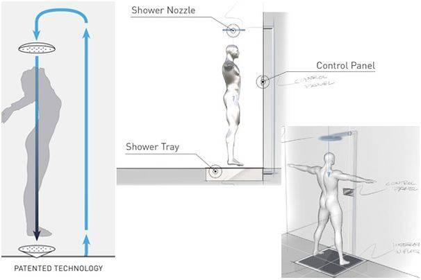 Высокотехнологичный душ OrbSys от Мердада Махджуби